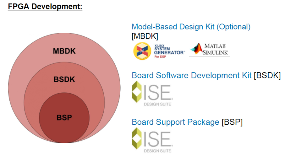 Intrinsic Solutions :: Nutaq DSP Boards & Systems